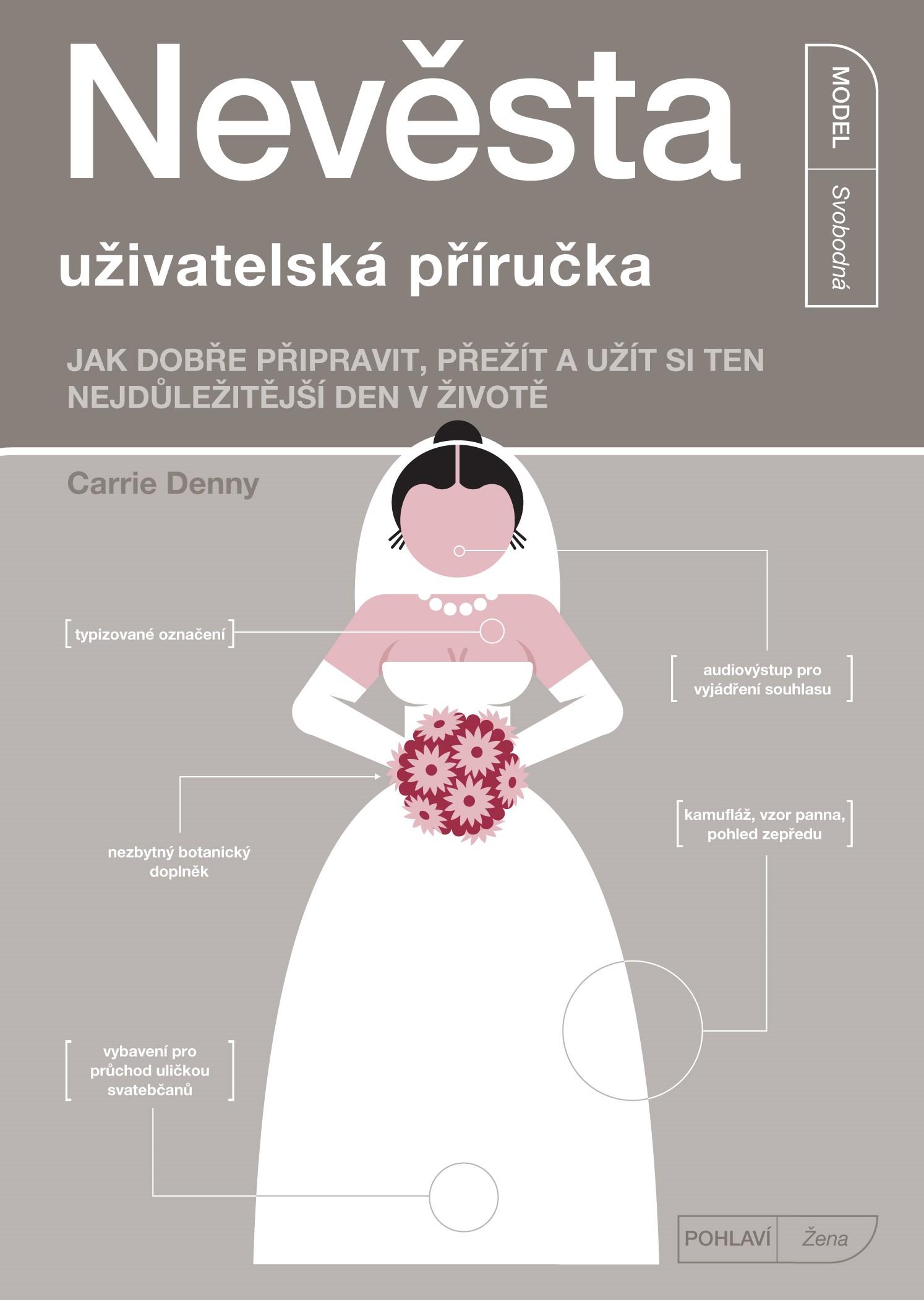 Nevěsta - uživatelská příručka
