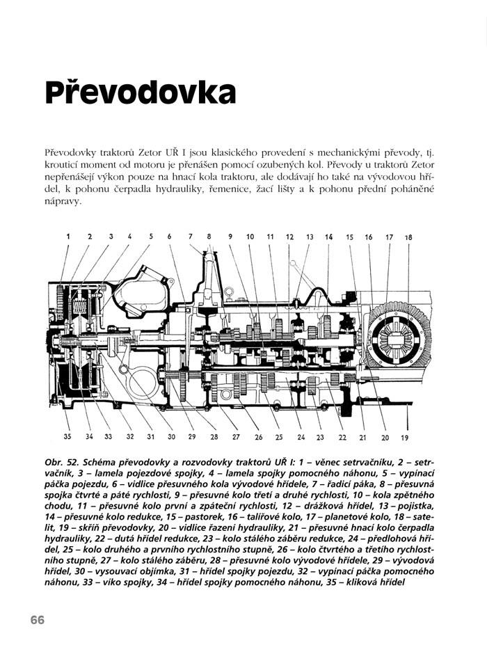 Opravy Traktoru Zetor Albatrosmedia Sk