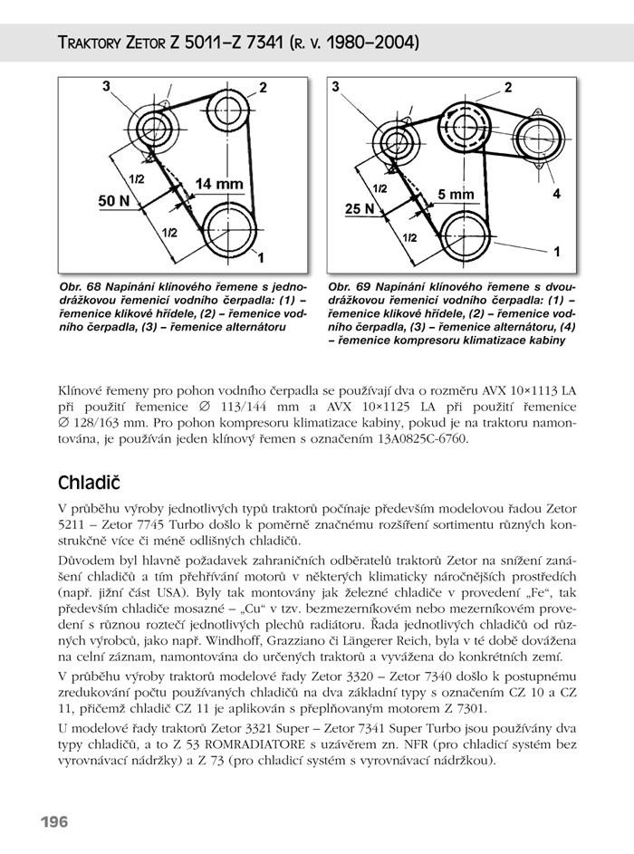 Traktory Zetor Albatrosmedia Sk